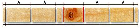Фиксированной длины реза с маркировкой линий